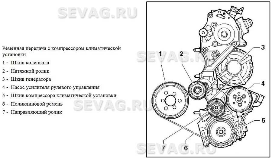 Замена приводного ремня фольксваген транспортер морда транспортер т4